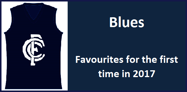blues favourites
